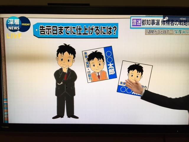 選挙ポスターの制作時間